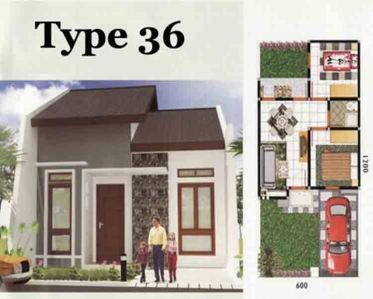 rumah type 36 berapa meter
